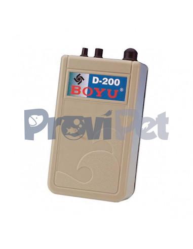 Mini Battery Pump